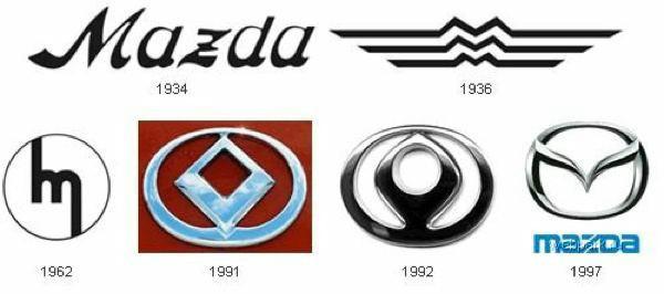 I loghi delle automobili giapponesi - Questo piccolo ...