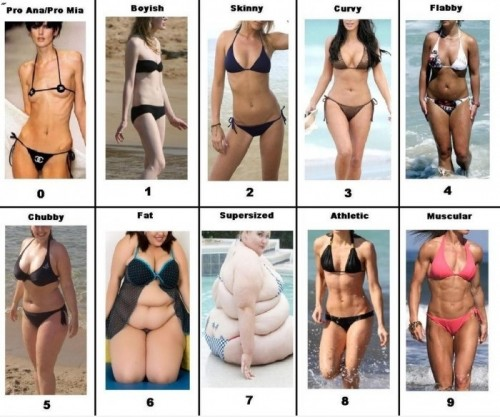 GIRLS BODY SIZES