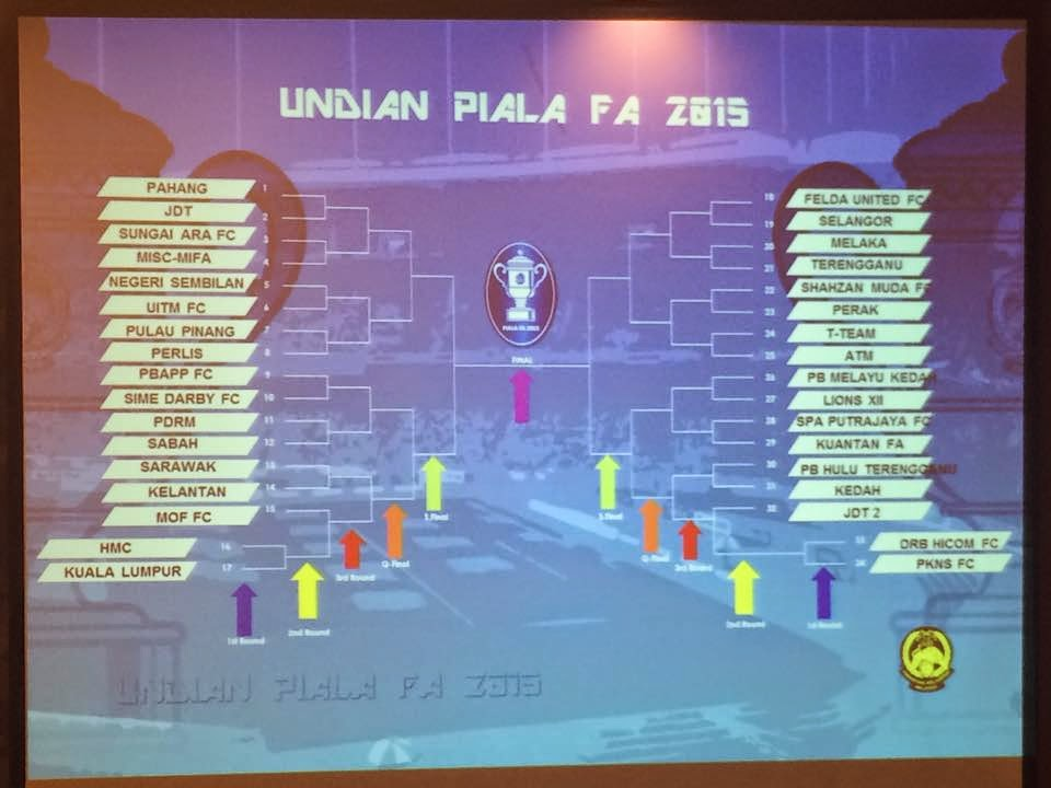Full result match fa cup malaysia 27/
