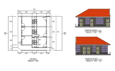 contoh desain rumah minimalis simpati furniture
