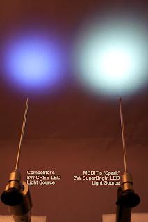 Light intensity of SPARK LED light source in comparison