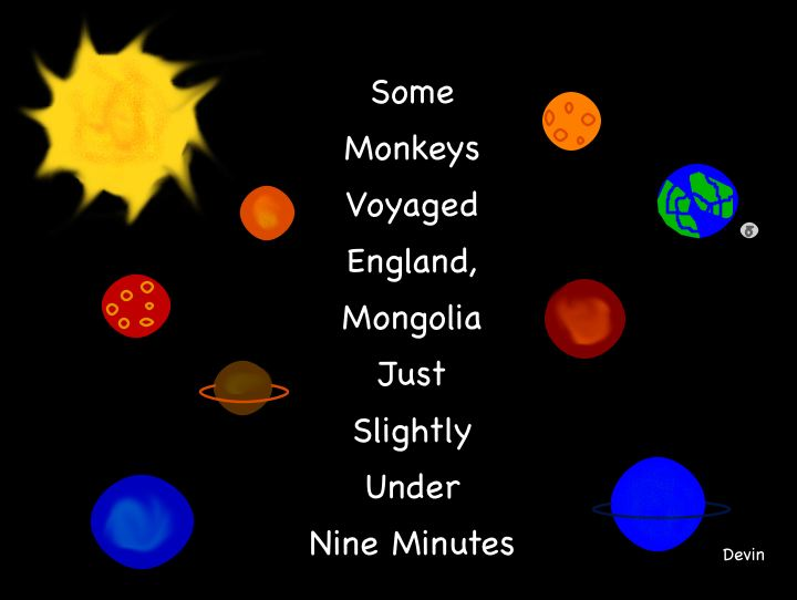 Mnemonic For The 8 Planets on Solar System Worksheets