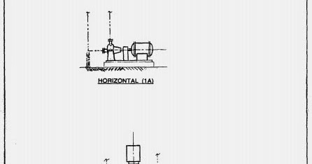 piping layout design rules wiring diagramhow to do pump piping with layout explained piping guidepiping layout design rules 6