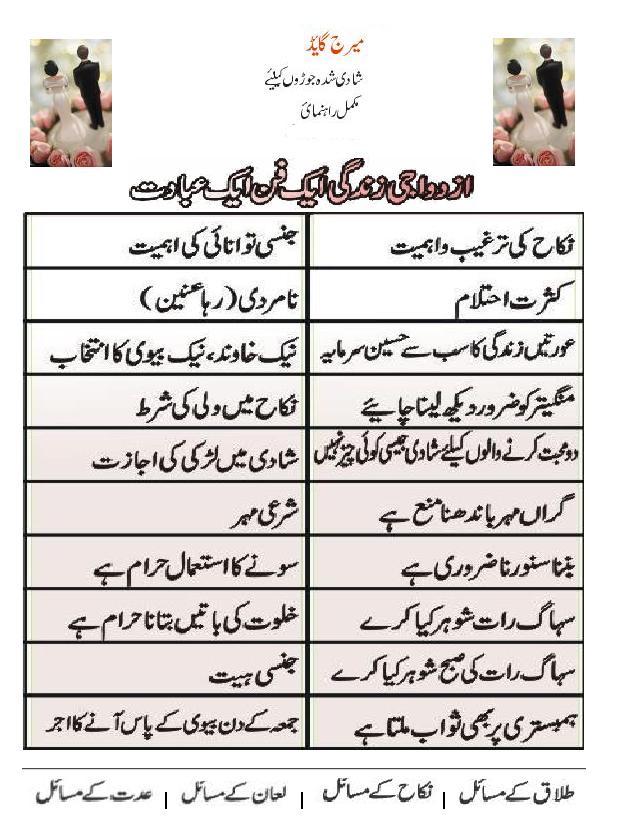 Sex in islam urdu
