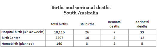 birth s and marriages s classifieds Victoria
