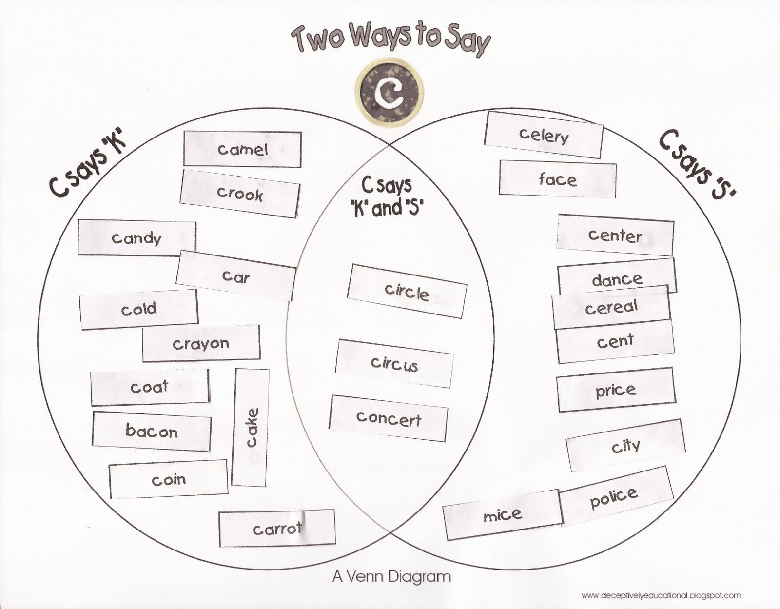 Soft+C+Worksheets ... Fun, Deceptively Educational: Hard and Soft C ...