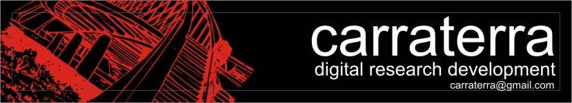 Carraterra Digital Research Development