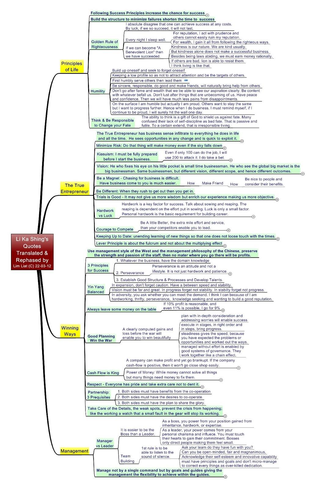 http://4.bp.blogspot.com/-0HFGEnOdXOA/T2sAhi6nEzI/AAAAAAAABBo/4oxznWXVLlI/s1600/Li%2BKa%2BShing