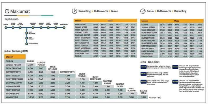 tambang Tren Shuttle KTM Komuter Sektor Utara