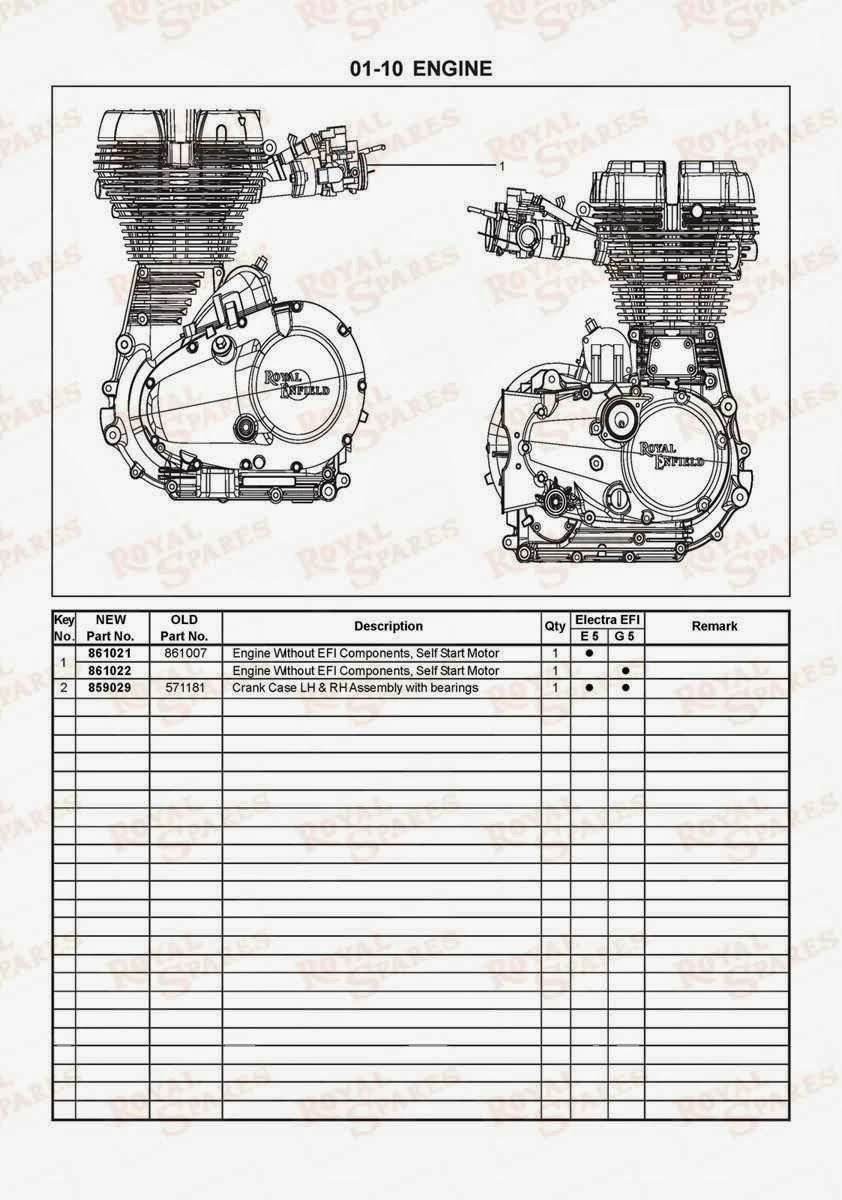 Royal Enfield Bullet Electra EFI all parts and spares info