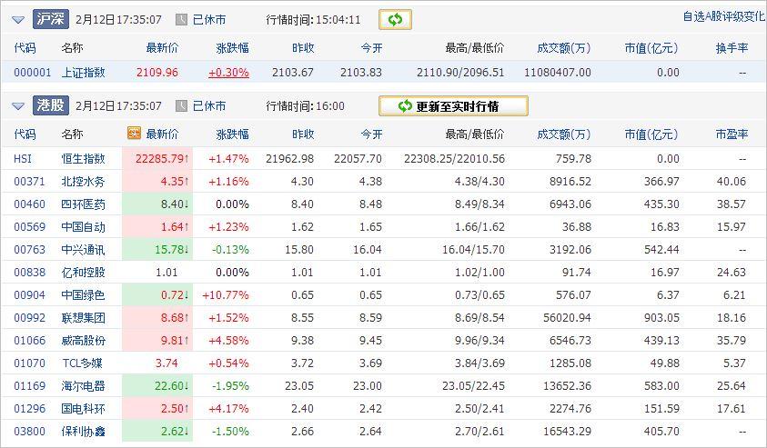 中国株コバンザメ投資ウォッチ銘柄watch20140212