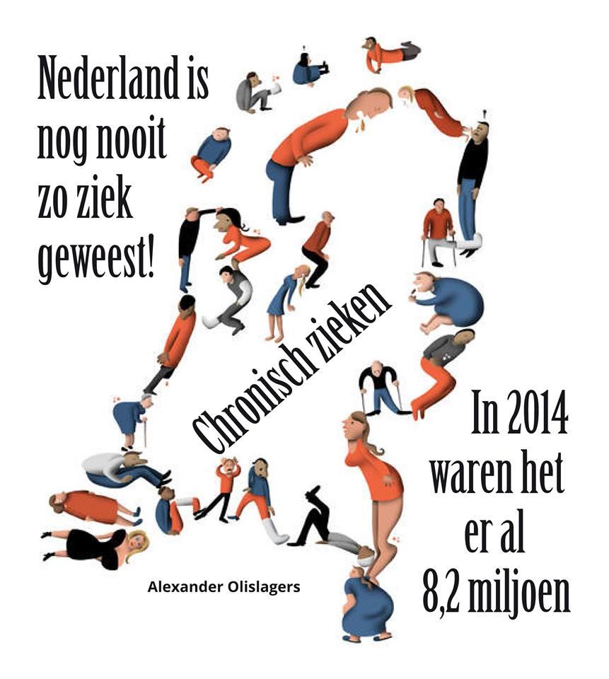 Nederland wordt... steeds zieker!