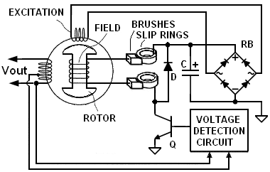 Vs  modore Wiring Diagram moreover Item I GRID600190 additionally Alt103 besides Ac Car Alternators likewise Wiring Diagram For Generator And Voltage Regulator. on lucas alternator wiring diagram
