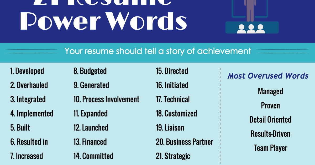 Power Words For Resume Skills View Rear