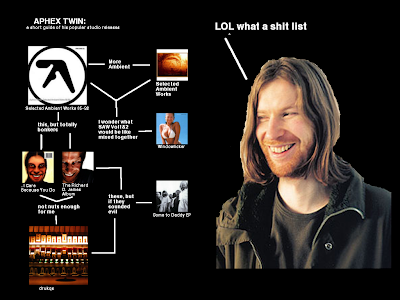 Aphex Twin - Albums, Songs, and News   Pitchfork