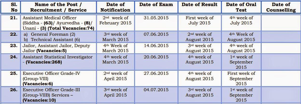 TNPSC Annual Planner 2015-16