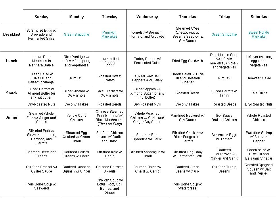 Sample meal plan - #1 Diet plan from Mayo Clinic