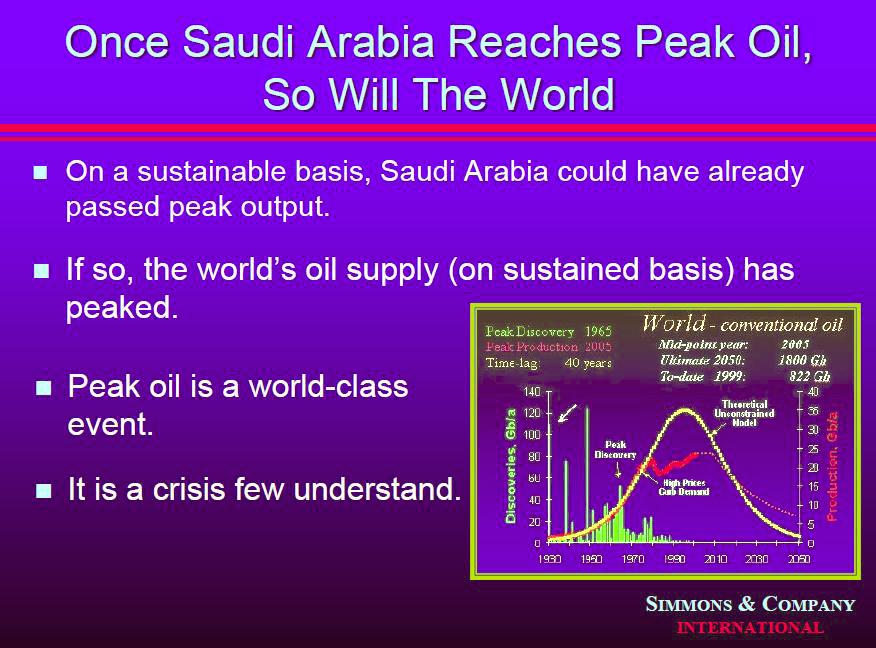 what is the peak oil thesis Peak oil is the theorized point in time when the maximum a set of models published in a 2014 phd thesis predicted that a 2012 peak would be followed by a.