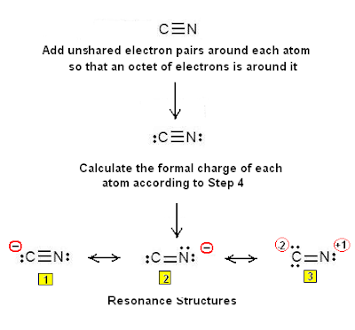 What is the Lewis electron dot structure of the cyanide ion CN-