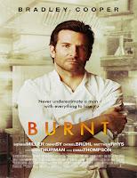descargar JBurnt gratis, Burnt online