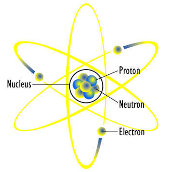 Chemestry 11 lessons april 14 the atomic theory the very first person to come up with the concept of the atomic theory was democritus 460 bc 370 bc he came up with the thought that everything was ccuart