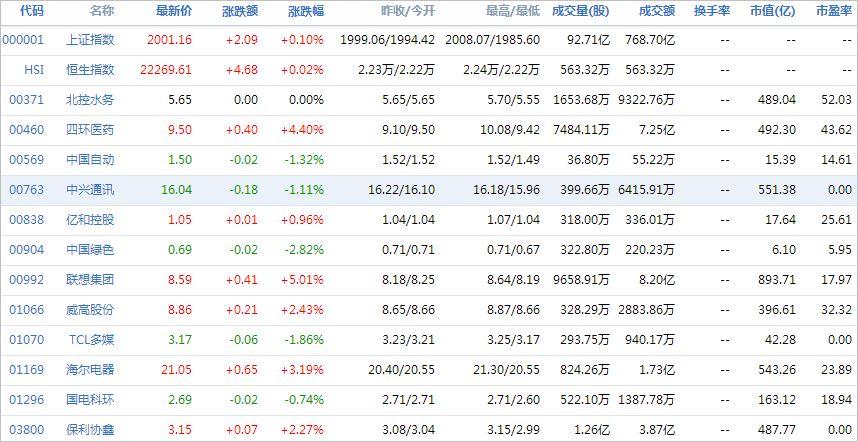 中国株コバンザメ投資ウォッチ銘柄watch20140311