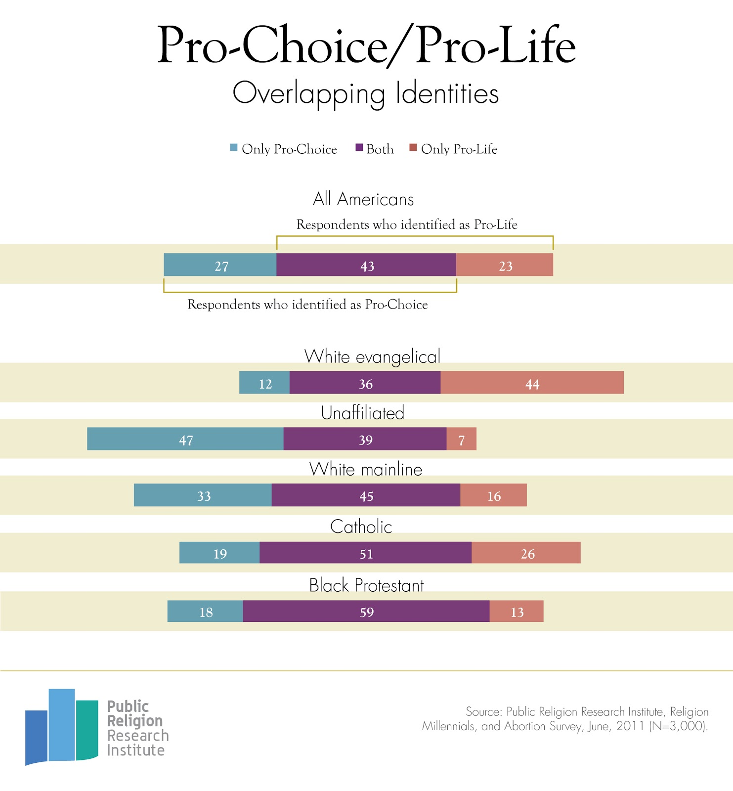 pro abortion essay best images about i am pro choice i am births ...