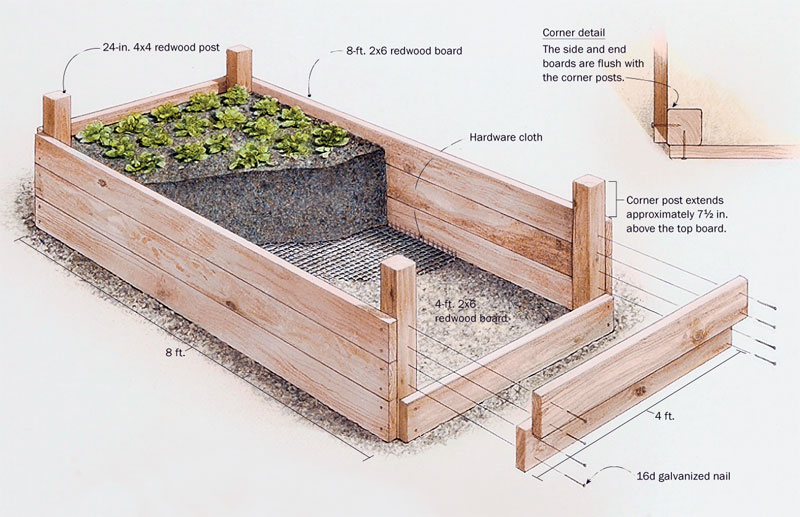 The littlest farm building a raised bed for Raised bed garden layout