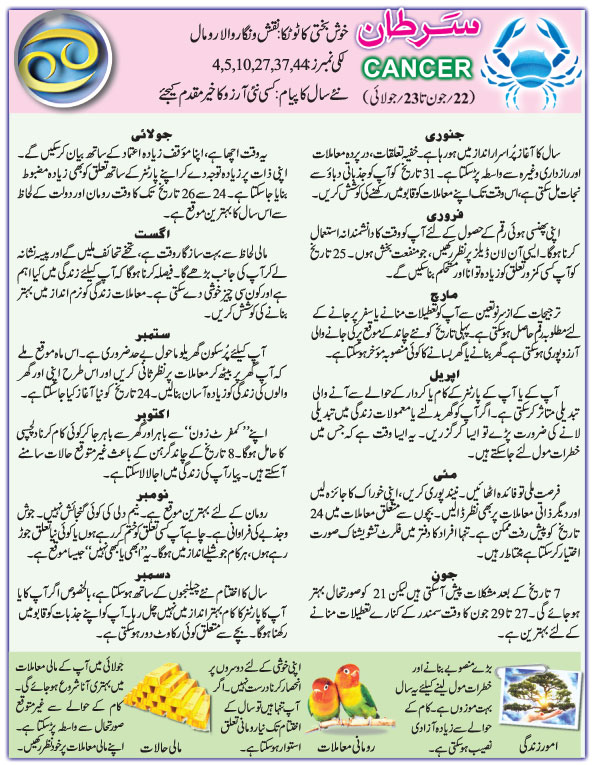 Horocope in urdu autos post