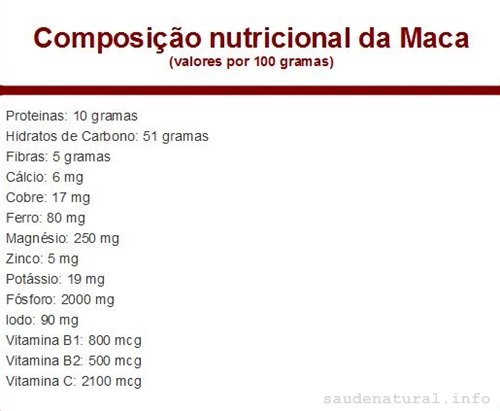 Composio nutricional da Maca