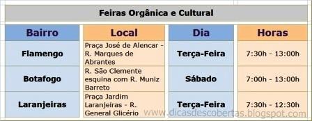 Agenda para Feiras Orgânica e Cultural no Rio de Janeiro