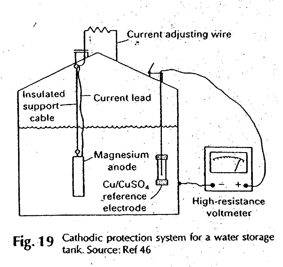 principles of corrosion and oxidation chapter 3 no 11 in an impressed current system the three essential components are the rectifier the anodes and the cable joining them together