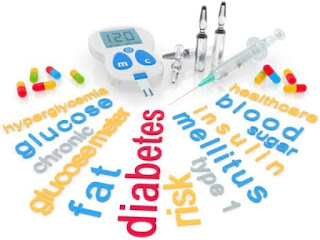Sympthoms of Diabetes Disease