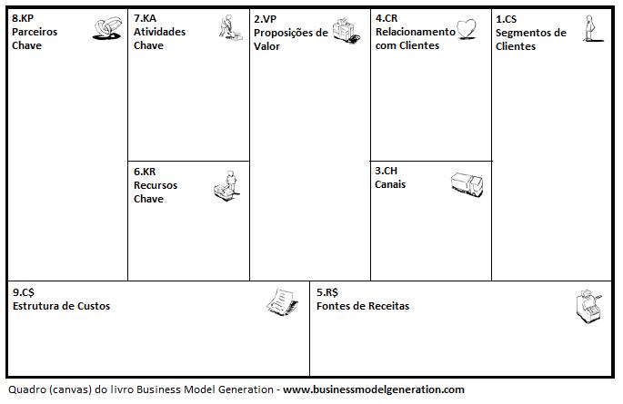 business model generation pdf download