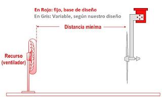 esquema generador eolico