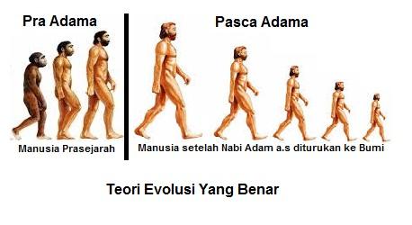 Keturunan Nabi Adam a.s atau Manusia Jawakah Kita Ini?