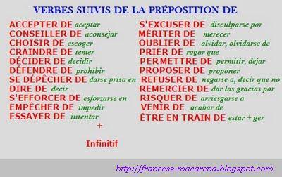 Frances De 2º De Bachillerato B1 Verbes Suivis De A Ou De