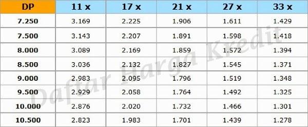 Daftar Harga Motor Kawasaki Ninja Terbaru 2016
