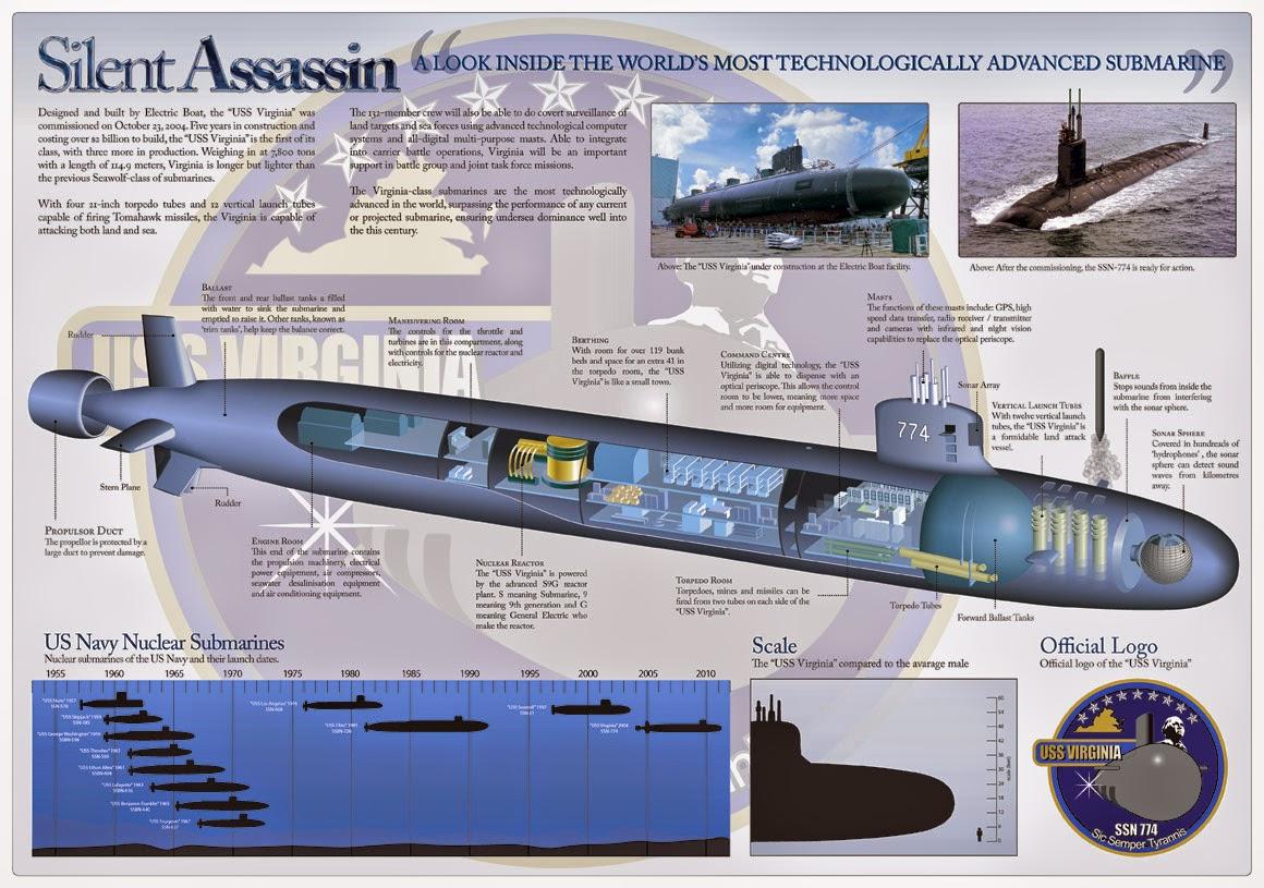 подводная лодка вирджиния вмс сша