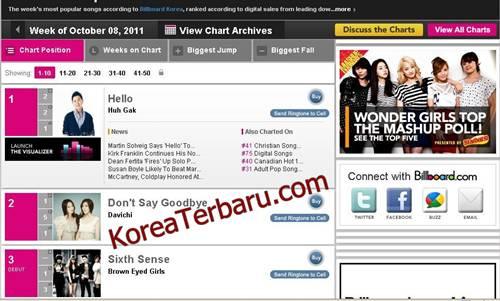 korea kpop terbaru oktober 2011