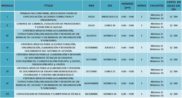 CURSOS DE BPL