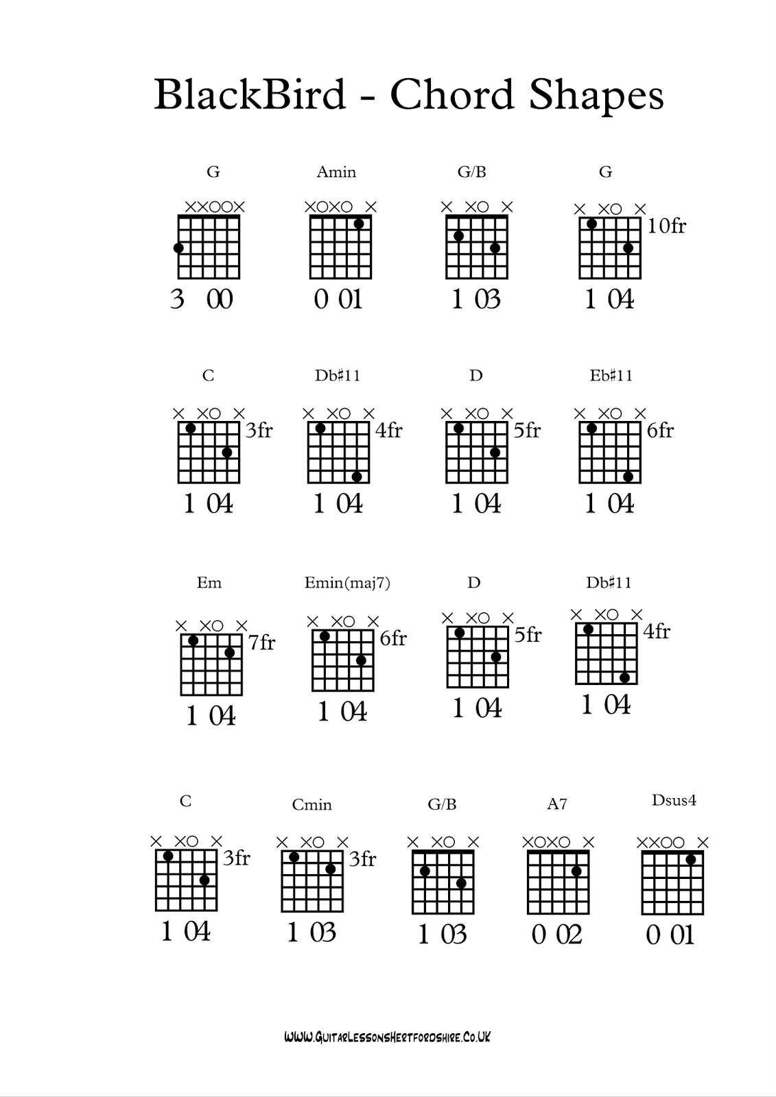 Blackbird the beatles chord boxes hexwebz Images
