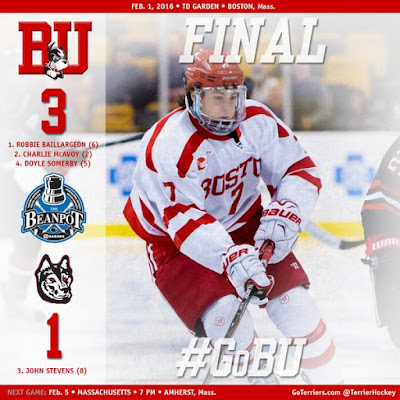202ce7430  9 BU earned the right to defend its Beanpot title with a 3-1 victory over  Northeastern at TD Garden. The Terriers