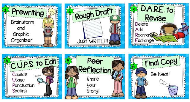 writing prompts narrative essays