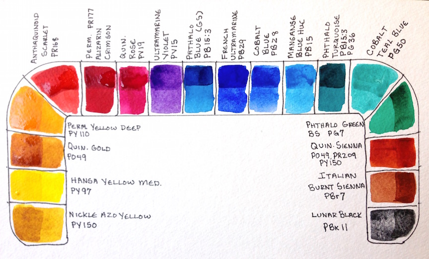 brenda swenson how to set up a watercolor palette