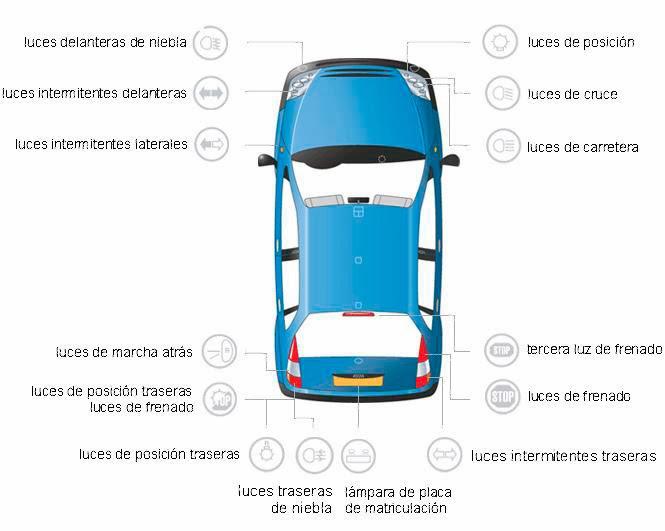 El sistema de alumbrado del vehículo