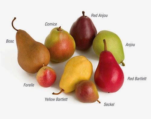 Variedades de pera