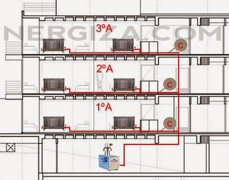 Arquitectura con eficiencia elegir el tipo de calefacci n - Mejor calefaccion electrica ...