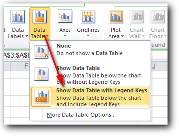 Menambahkan data table di grafik