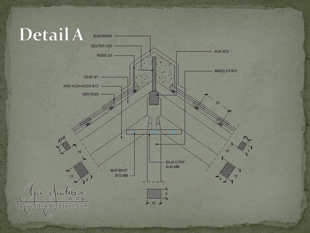 Aga Yuditra Blog: Cara Mengcopy Gambar AutoCAD ke Microsoft Office ...